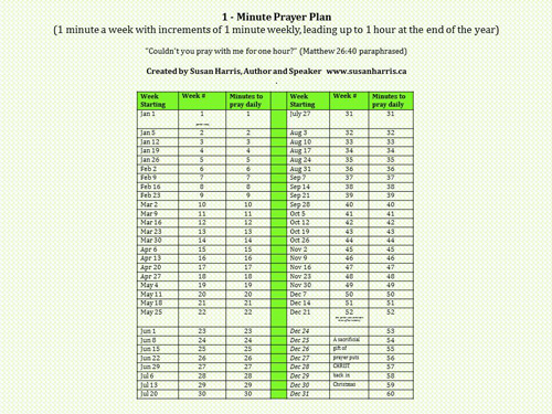 1-Minute-Prayer-Plan-web
